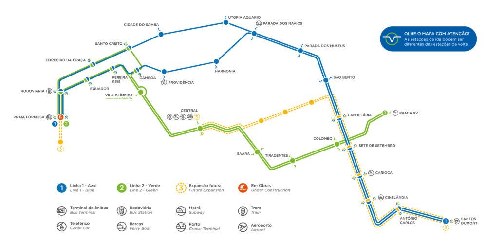 Mapa VLT - Museu do Amanhã Como Chegar