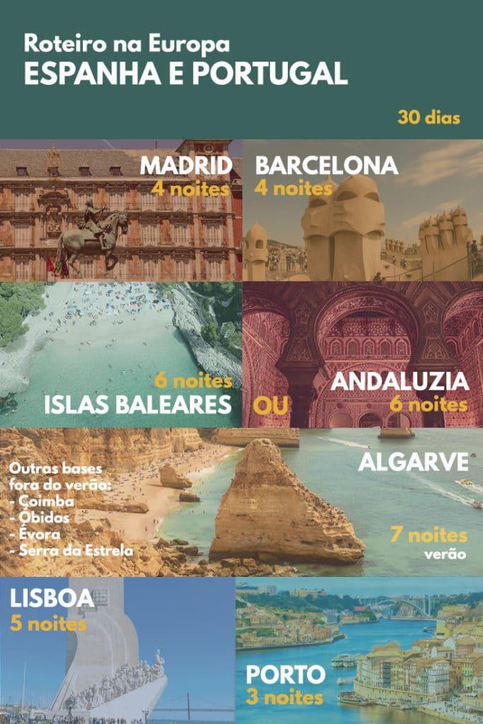 O que fazer na Europa: Dicas e Roteiros de Viagem - Espanha e Portugal em 30 dias